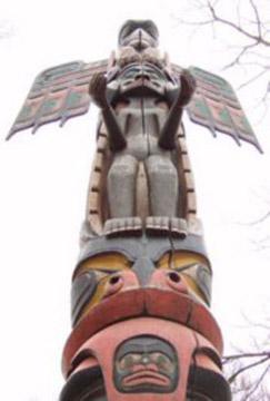 Symbols for totem poles